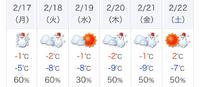 気になる天気予報2