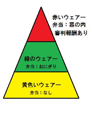審判不足を解消する【解決編】