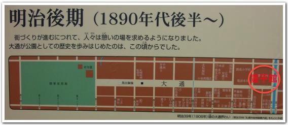 札幌市資料館に行ってきた